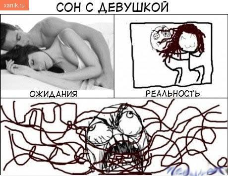 Сон с девушкой. Ожидание и реальность